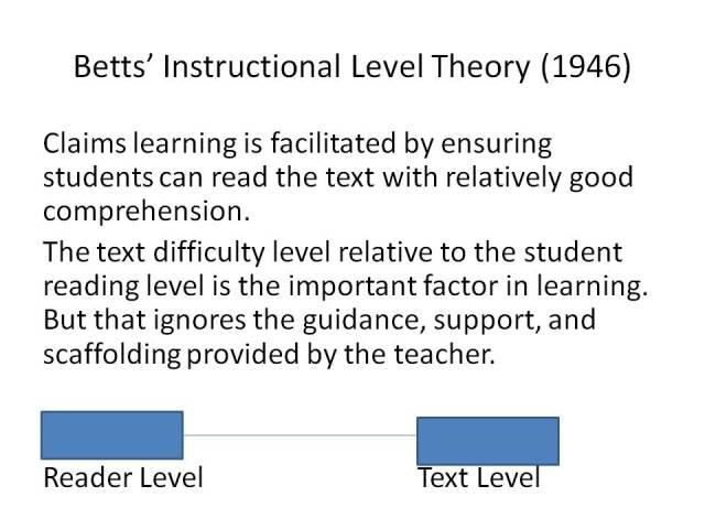 Instructional Level Theory