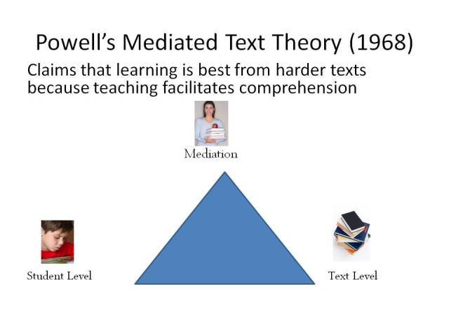 Mediated Text Theory